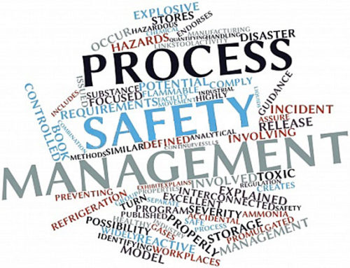 Best Practices for Writing Operating Procedures and Trouble – Shooting Guides